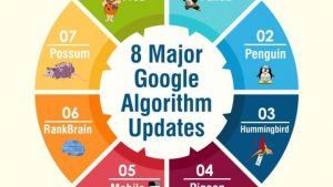 Google-algorithm-updates-timeline-graphic-02