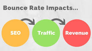 bounce-rate-infographic-best-marketing-nyc-02