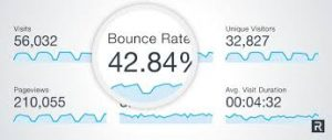 what-bounce-rate-seo-analytics-google-top-nyc-agency-marketing-consultant-01
